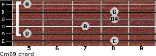 Cm6/9 for guitar on frets 8, 5, 7, 8, 8, 5