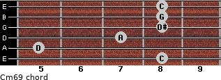Cm6/9 for guitar on frets 8, 5, 7, 8, 8, 8