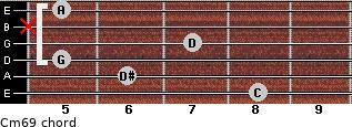 Cm6/9 for guitar on frets 8, 6, 5, 7, x, 5