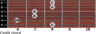 Cm6/9 for guitar on frets 8, 6, 7, 7, 8, 8
