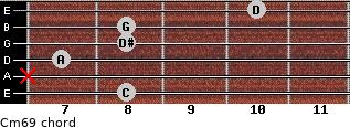 Cm6/9 for guitar on frets 8, x, 7, 8, 8, 10