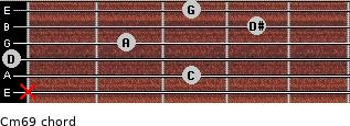 Cm6/9 for guitar on frets x, 3, 0, 2, 4, 3
