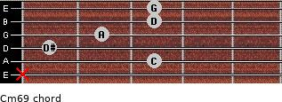 Cm6/9 for guitar on frets x, 3, 1, 2, 3, 3