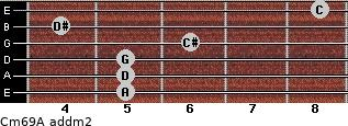 Cm6/9/A add(m2) guitar chord