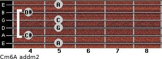 Cm6/A add(m2) guitar chord