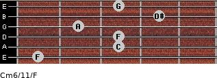 Cm6/11/F for guitar on frets 1, 3, 3, 2, 4, 3