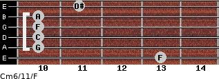 Cm6/11/F for guitar on frets 13, 10, 10, 10, 10, 11