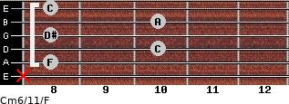 Cm6/11/F for guitar on frets x, 8, 10, 8, 10, 8