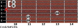 Cm6/9#5/Eb for guitar on frets 11, 11, 13, x, 10, 10