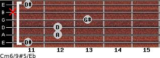 Cm6/9#5/Eb for guitar on frets 11, 12, 12, 13, x, 11