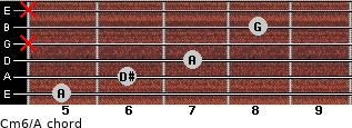 Cm6\A for guitar on frets 5, 6, 7, x, 8, x