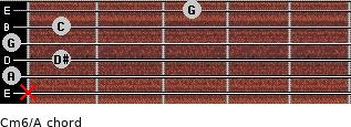 Cm6\A for guitar on frets x, 0, 1, 0, 1, 3
