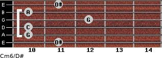 Cm6/D# for guitar on frets 11, 10, 10, 12, 10, 11