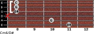 Cm6/D# for guitar on frets 11, 10, x, 8, 8, 8