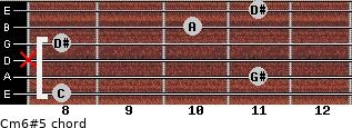 Cm6#5 for guitar on frets 8, 11, x, 8, 10, 11