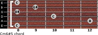 Cm6#5 for guitar on frets 8, 12, 10, 8, 9, 8