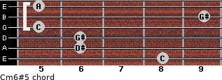 Cm6#5 for guitar on frets 8, 6, 6, 5, 9, 5