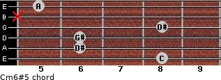 Cm6#5 for guitar on frets 8, 6, 6, 8, x, 5