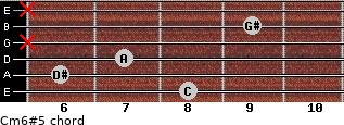 Cm6#5 for guitar on frets 8, 6, 7, x, 9, x