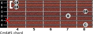 Cm6#5 for guitar on frets 8, x, 7, 8, 4, 4