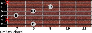 Cm6#5 for guitar on frets 8, x, 7, 8, 9, x