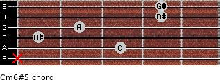 Cm6#5 for guitar on frets x, 3, 1, 2, 4, 4