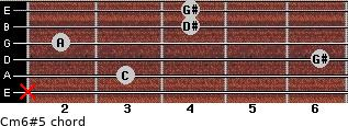 Cm6#5 for guitar on frets x, 3, 6, 2, 4, 4