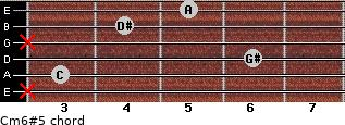 Cm6#5 for guitar on frets x, 3, 6, x, 4, 5