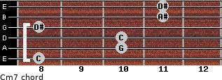 Cm7 for guitar on frets 8, 10, 10, 8, 11, 11