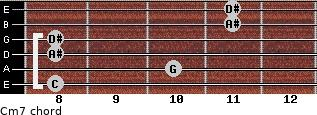 Cm7 for guitar on frets 8, 10, 8, 8, 11, 11
