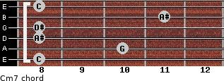 Cm7 for guitar on frets 8, 10, 8, 8, 11, 8