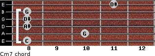 Cm7 for guitar on frets 8, 10, 8, 8, 8, 11