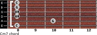 Cm7 for guitar on frets 8, 10, 8, 8, 8, 8