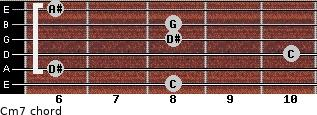 Cm7/ for guitar on frets 8, 6, 10, 8, 8, 6