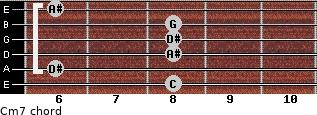 Cm7/ for guitar on frets 8, 6, 8, 8, 8, 6