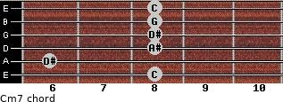 Cm7/ for guitar on frets 8, 6, 8, 8, 8, 8