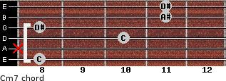 Cm7 for guitar on frets 8, x, 10, 8, 11, 11