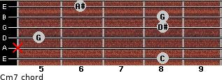 Cm7/ for guitar on frets 8, x, 5, 8, 8, 6