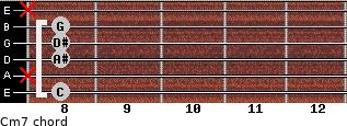 Cm7 for guitar on frets 8, x, 8, 8, 8, x