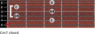 Cm7/ for guitar on frets x, 3, 1, 3, 1, 3