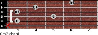 Cm7/ for guitar on frets x, 3, 5, 3, 4, 6