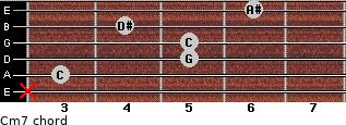 Cm7 for guitar on frets x, 3, 5, 5, 4, 6