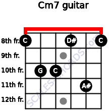 Cm7 for guitar on frets 8, 10, 10, 8, 11, 8