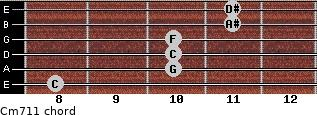 Cm7/11 for guitar on frets 8, 10, 10, 10, 11, 11