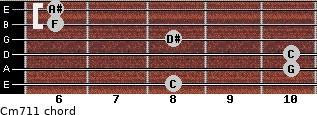 Cm7/11 for guitar on frets 8, 10, 10, 8, 6, 6