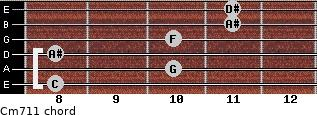 Cm7/11 for guitar on frets 8, 10, 8, 10, 11, 11