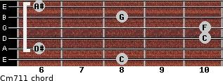 Cm7/11 for guitar on frets 8, 6, 10, 10, 8, 6