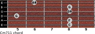 Cm7/11 for guitar on frets 8, 8, 5, 8, 8, 6