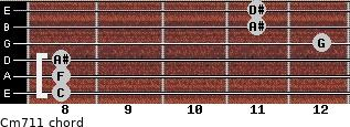 Cm7/11 for guitar on frets 8, 8, 8, 12, 11, 11