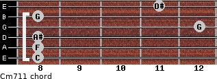Cm7/11 for guitar on frets 8, 8, 8, 12, 8, 11